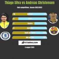 Thiago Silva vs Andreas Christensen h2h player stats