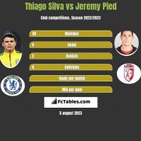 Thiago Silva vs Jeremy Pied h2h player stats