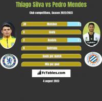 Thiago Silva vs Pedro Mendes h2h player stats
