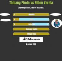 Thibang Phete vs Nilton Varela h2h player stats