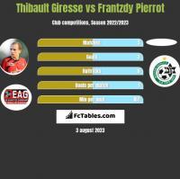 Thibault Giresse vs Frantzdy Pierrot h2h player stats