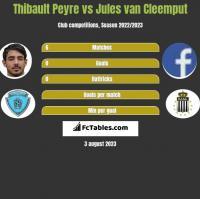 Thibault Peyre vs Jules van Cleemput h2h player stats