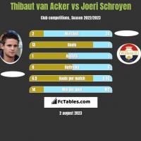 Thibaut van Acker vs Joeri Schroyen h2h player stats