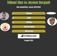 Thibaut Vion vs Jerome Hergault h2h player stats