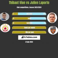 Thibaut Vion vs Julien Laporte h2h player stats