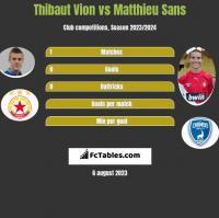 Thibaut Vion vs Matthieu Sans h2h player stats