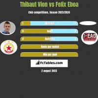 Thibaut Vion vs Felix Eboa h2h player stats