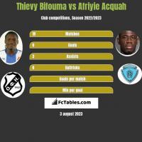 Thievy Bifouma vs Afriyie Acquah h2h player stats