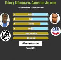 Thievy Bifouma vs Cameron Jerome h2h player stats