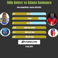 Thilo Kehrer vs Adama Soumaoro h2h player stats