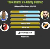 Thilo Kehrer vs Jimmy Durmaz h2h player stats