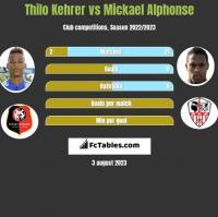 Thilo Kehrer vs Mickael Alphonse h2h player stats