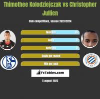 Thimothee Kolodziejczak vs Christopher Jullien h2h player stats