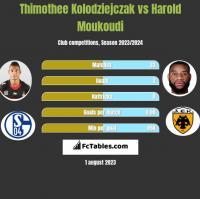 Thimothee Kolodziejczak vs Harold Moukoudi h2h player stats