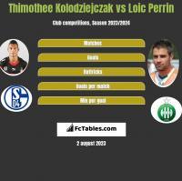Thimothee Kolodziejczak vs Loic Perrin h2h player stats