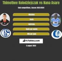 Thimothee Kolodziejczak vs Nana Asare h2h player stats