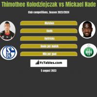 Thimothee Kolodziejczak vs Mickael Nade h2h player stats