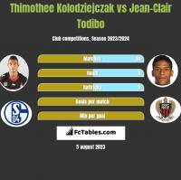 Thimothee Kolodziejczak vs Jean-Clair Todibo h2h player stats