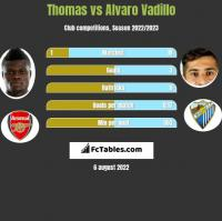 Thomas vs Alvaro Vadillo h2h player stats
