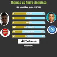 Thomas vs Andre Anguissa h2h player stats