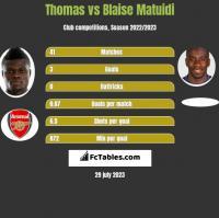 Thomas vs Blaise Matuidi h2h player stats