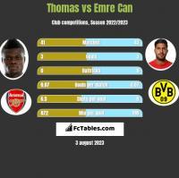 Thomas vs Emre Can h2h player stats