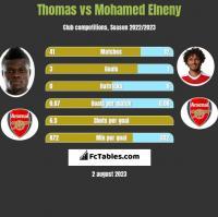 Thomas vs Mohamed Elneny h2h player stats