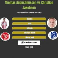Thomas Augustinussen vs Christian Jakobsen h2h player stats
