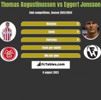 Thomas Augustinussen vs Eggert Jonsson h2h player stats