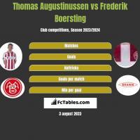 Thomas Augustinussen vs Frederik Boersting h2h player stats