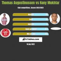 Thomas Augustinussen vs Hany Mukhtar h2h player stats