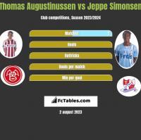 Thomas Augustinussen vs Jeppe Simonsen h2h player stats