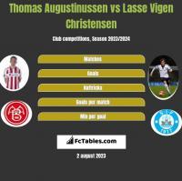 Thomas Augustinussen vs Lasse Vigen Christensen h2h player stats