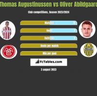 Thomas Augustinussen vs Oliver Abildgaard h2h player stats