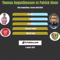 Thomas Augustinussen vs Patrick Olsen h2h player stats