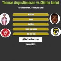 Thomas Augustinussen vs Clinton Antwi h2h player stats