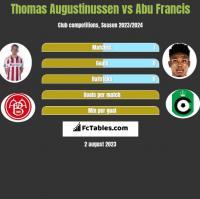 Thomas Augustinussen vs Abu Francis h2h player stats