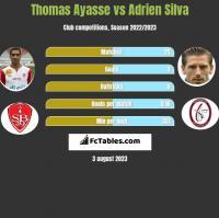 Thomas Ayasse vs Adrien Silva h2h player stats