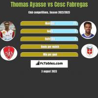 Thomas Ayasse vs Cesc Fabregas h2h player stats