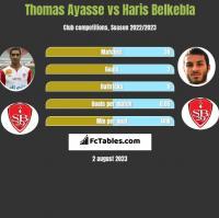 Thomas Ayasse vs Haris Belkebla h2h player stats