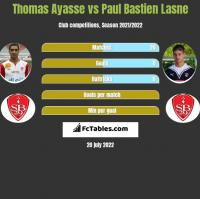 Thomas Ayasse vs Paul Bastien Lasne h2h player stats