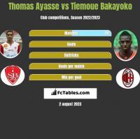 Thomas Ayasse vs Tiemoue Bakayoko h2h player stats
