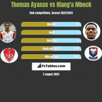 Thomas Ayasse vs Hiang'a Mbock h2h player stats