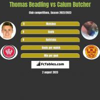 Thomas Beadling vs Calum Butcher h2h player stats