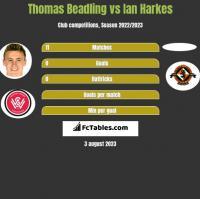 Thomas Beadling vs Ian Harkes h2h player stats
