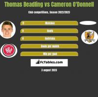 Thomas Beadling vs Cameron O'Donnell h2h player stats