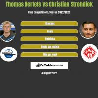 Thomas Bertels vs Christian Strohdiek h2h player stats