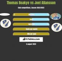 Thomas Boakye vs Joel Allansson h2h player stats