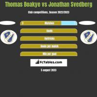 Thomas Boakye vs Jonathan Svedberg h2h player stats