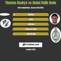 Thomas Boakye vs Abdul Halik Hudu h2h player stats